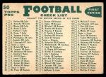 1960 Topps #50   Lions Team Checklist Back Thumbnail