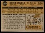1960 Topps #365  Minnie Minoso  Back Thumbnail