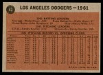 1962 Topps #43   Dodgers Team Back Thumbnail