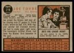 1962 Topps #218  Joe Torre  Back Thumbnail