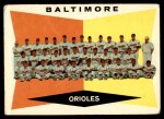 1960 Topps #494   Orioles Team Checklist Front Thumbnail