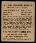 1948 Bowman #8  Phil Rizzuto  Back Thumbnail