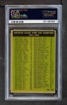 1961 Topps #44   -  Mickey Mantle / Roger Maris / Rocky Colavito / Jim Lemon AL HR Leaders Back Thumbnail