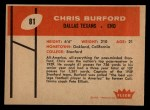1960 Fleer #81  Chris Burford  Back Thumbnail