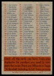 1956 Topps   Checklist Series 2/4 Back Thumbnail