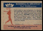 1959 Fleer #69   -  Ted Williams Future Ted Williams? Back Thumbnail
