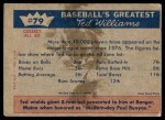 1959 Fleer #79   -  Ted Williams Where Ted Stands Back Thumbnail