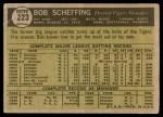 1961 Topps #223  Bob Scheffing  Back Thumbnail