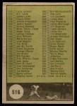 1961 Topps #516 CVR  Checklist 7 Back Thumbnail
