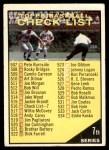 1961 Topps #516 CVR  Checklist 7 Front Thumbnail