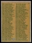 1971 Topps #111   Checklist Back Thumbnail