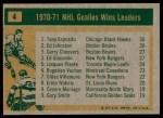1971 Topps #4   -  Tony Esposito / Ed Johnston / Gerry Cheevers / Ed Giacomin Goalies Win Leaders Back Thumbnail