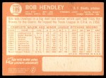 1964 Topps #189  Bob Hendley  Back Thumbnail