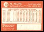 1964 Topps #250  Al Kaline  Back Thumbnail