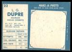 1961 Topps #22  L.G. Dupre  Back Thumbnail