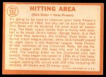 1964 Topps #162   -  Dick Sisler / Vada Pinson Hitting Area Back Thumbnail
