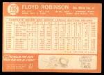 1964 Topps #195  Floyd Robinson  Back Thumbnail