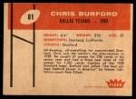1960 Fleer #81  Chris Burford  Back Thumbnail