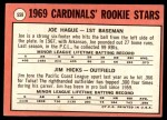 1969 Topps #559   -  Joe Hague / Jim Hicks Cardinals Rookies Back Thumbnail