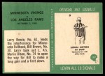 1966 Philadelphia #117   Minnesota Vikings Back Thumbnail