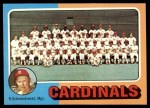 1975 Topps #246   -  Red Schoendienst Cardinals Team Checklist Front Thumbnail