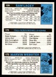 1980 Topps   -  Marvin Webster / Caldwell Jones / Sam Lacey 172 / 175 / 129 Back Thumbnail
