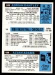 1980 Topps   -  Alvan Adams / World B. Free / Adrian Dantley 189 / 14 / 240 Back Thumbnail