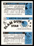 1980 Topps   -  Jerome Whitehead / Artis Gilmore / Caldwell Jones 71 / 259 / 184 Back Thumbnail