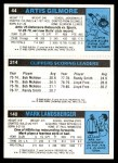 1980 Topps   -  Mark Landsberger / World B. Free / Artis Gilmore 140 / 214 / 44 Back Thumbnail