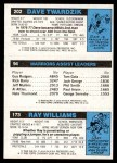 1980 Topps   -  Ray Williams / John Lucas / Dave Twardzik 173 / 94 / 202 Back Thumbnail