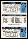 1980 Topps   -  Alvan Adams / Bill Cartwright / Dan Issel 189 / 163 / 76 Back Thumbnail