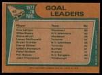 1978 Topps #63   -  Guy Lafleur / Mike Bossy / Steve Shutt League Leaders Back Thumbnail
