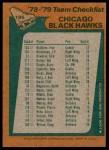 1978 Topps #195   Black Hawks Team Checklist Back Thumbnail