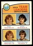 1976 O-Pee-Chee NHL #380   -  Danny Gare / Gil Perreault / Rick Martin Sabres Leaders Front Thumbnail