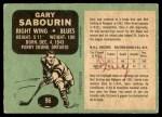1970 O-Pee-Chee #96  Gary Sabourin  Back Thumbnail
