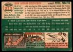 1954 Topps #213  John Fitzpatrick  Back Thumbnail