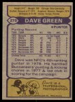 1979 Topps #279  Dave Green  Back Thumbnail