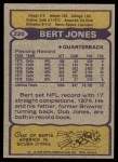 1979 Topps #220  Bert Jones  Back Thumbnail
