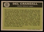 1961 Topps #583   -  Del Crandall All-Star Back Thumbnail