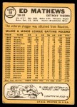 1968 Topps #58  Eddie Mathews  Back Thumbnail