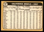 1968 Topps #252   Angels Team Back Thumbnail