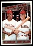 1966 Topps #52   -  Wes Covington / Johnny Callison Power Plus Front Thumbnail