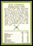 1963 Fleer #30  Dave Stenhouse  Back Thumbnail