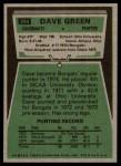 1975 Topps #394  Dave Green  Back Thumbnail