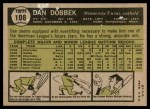 1961 Topps #108  Dan Dobbek  Back Thumbnail