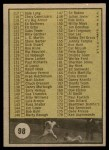 1961 Topps #98 RED  Checklist 2 Back Thumbnail