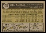 1961 Topps #322  Bill Kunkel  Back Thumbnail