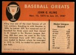 1961 Fleer #52  Johnny Kling  Back Thumbnail