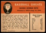 1961 Fleer #75  Babe Ruth  Back Thumbnail
