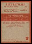 1965 Philadelphia #137  Pete Retzlaff   Back Thumbnail